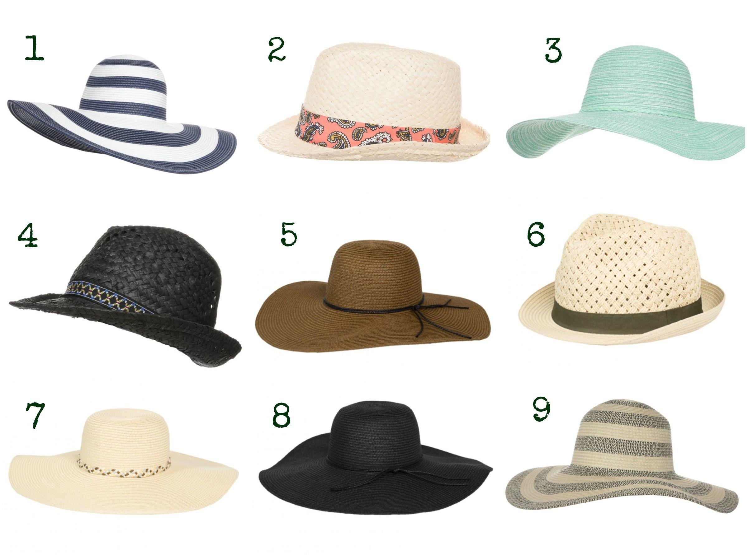 najmodniejsze kapelusze