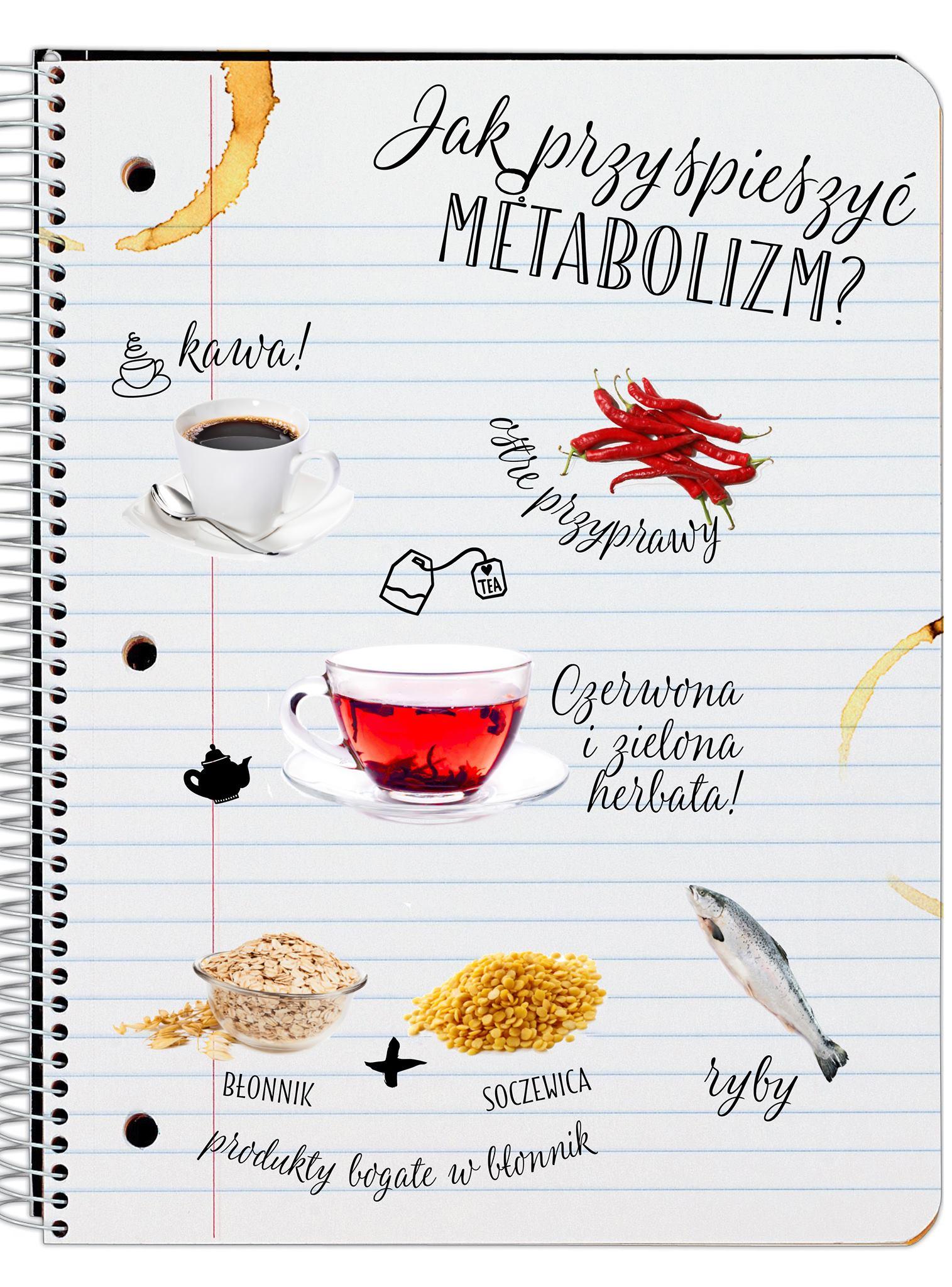 produkty, które przyspieszają metabolizm